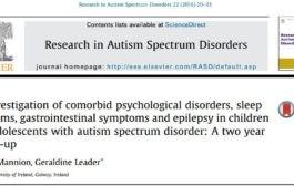 بررسی اختلال های روانی همبود