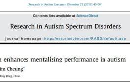 رقابت و ذهنی سازی در اوتیسم