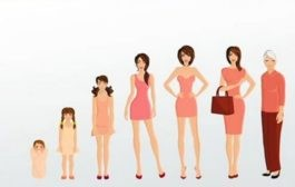 هشدارهای خطر نابهنجاری در دوران رشد کودکان از تولد تا 20 سالگی