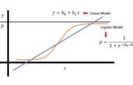 رگرسیون لوجستیک Logistic Regression چیست؟