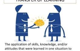 افزایش توانایی یادگیری مغز با یادگیری بیشتر (2) - الگوهای یادگیری