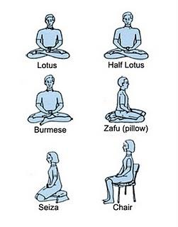 مراقبه نشستن برای ذهنآگاهی