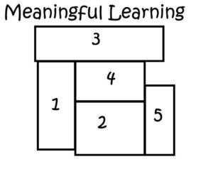 یادگیری بامعنا
