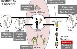 اقتصاد رفتاری چیست؟ کمک به مردم برای داشتن زندگی بهتر و شادتر