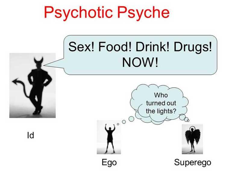 اید در مدل ساختاری نظریه روانکاوی زیگموند فروید: تعریف و کاردبردها