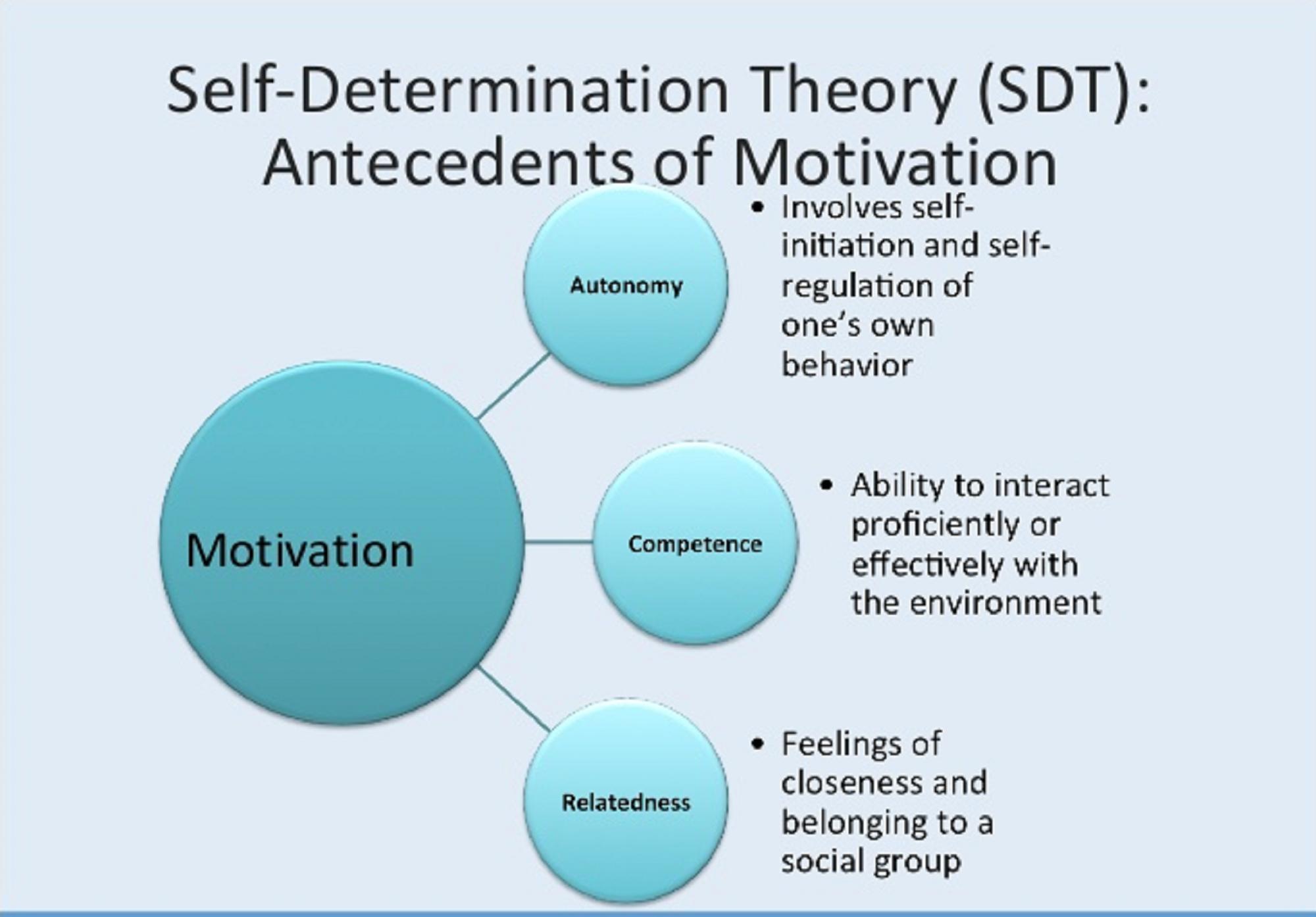 نظریه خودتعیینگری و تعریف نیازهای بنیادین روانشناختی