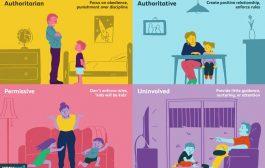 فرزندپروری چیست؟ نظریه بامریند در مورد سبکهای فرزندپروری